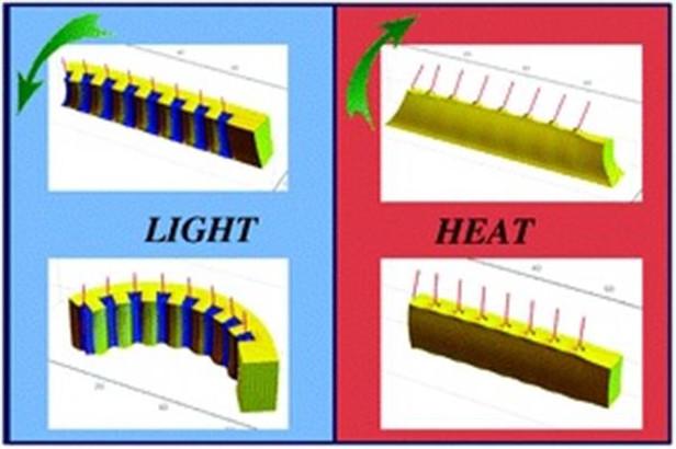 composite material research paper Research work on composite epoxy matrix & ep polyester reinforced material asst prof vijay kumar bhanot, asst prof dharminder singh department of mechanical engg.